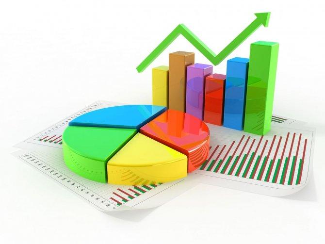 UAE Statistics