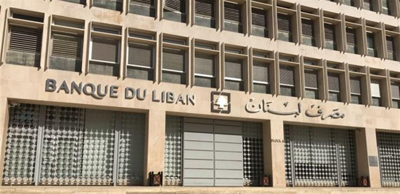 Lebanon's central bank